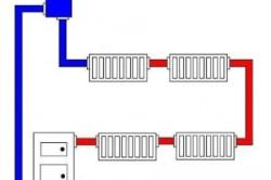 Схема открытой системы отопления расширительного бака - радиатора и трубы.