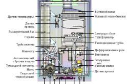 Схема отопительного котла двойного преобразования