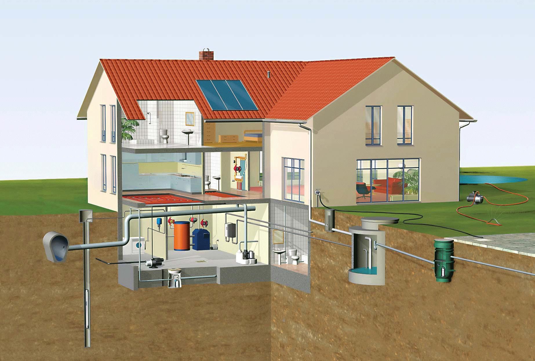 Водопровод в частном доме своими руками: устройство и монтаж 28