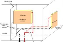 Схема отопления лоджии