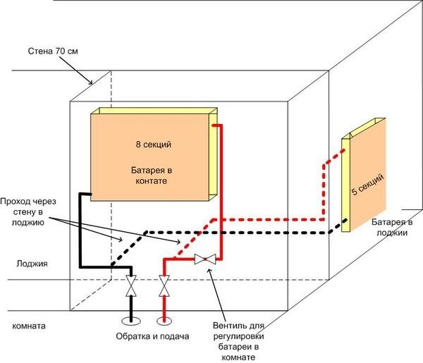 Схема отопления лоджии.