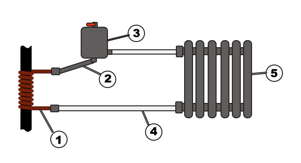 Схема отопления с пластиковыми
