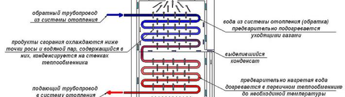 инструкция по консервации водогрейных котлов скачать