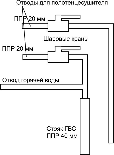 Схема отводов