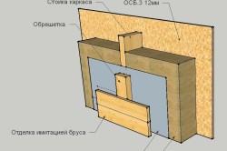 Схема пароизоляции стены каркасного дома