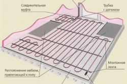 Схема подключения теплого пола с жидким теплоносителем