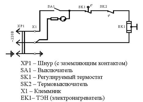 Схема подготовки обогревателя