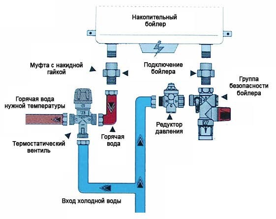 Схема обвязки двухконтурного газового котла фото 8