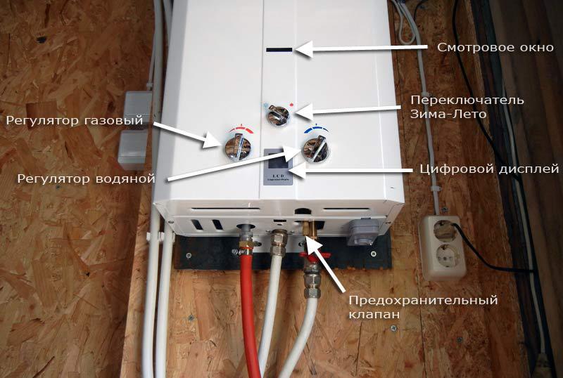 Газовая Колонка Аврора Инструкция