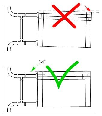 Схема подключения радиатора к
