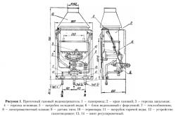 Схема проточного газового нагревателя