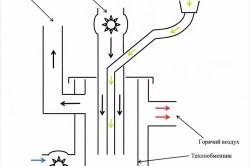 Схема работы расширительного бак для отопления