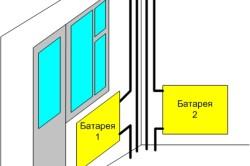 Схема расположения батарей отопления на балконе
