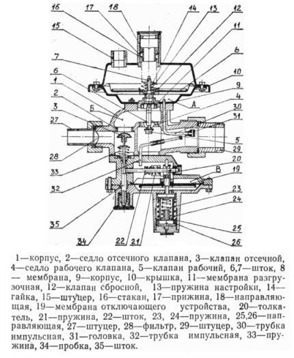 Схема регулятора давления газа