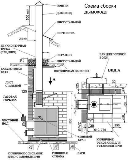 Схема сборки дымохода.