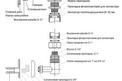 Схема сборки полотенцесушителя