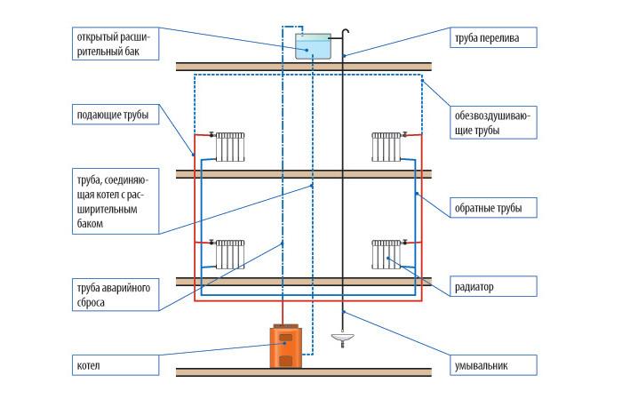Схема системы с рециркуляцией