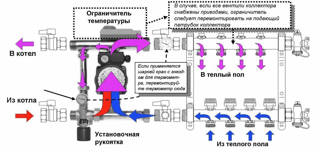 Схема теплого пола с готовым модулем.