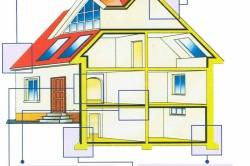 Схема теплоизоляции и утепления частного дома