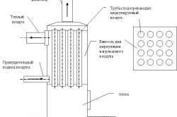 Самодельный котел для водяного отопления