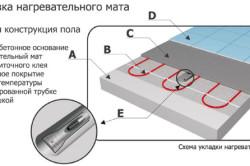 Схема установки кабельного мата