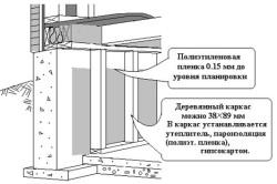 Схема установки утеплителя - вариант 2