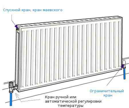 Схема устройства алюминиевого