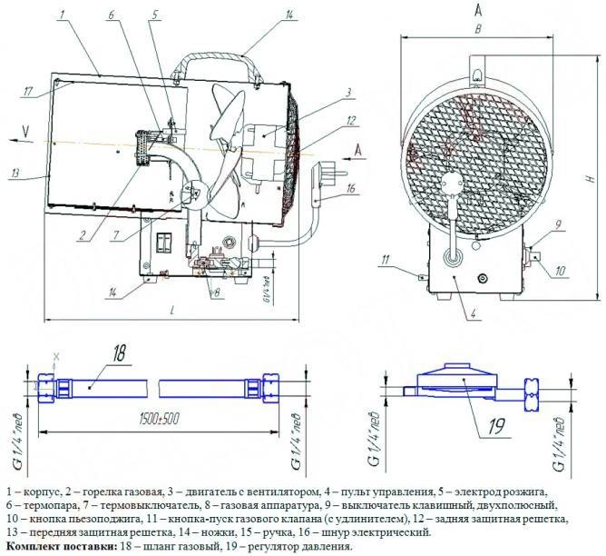 Схема устройства газовой