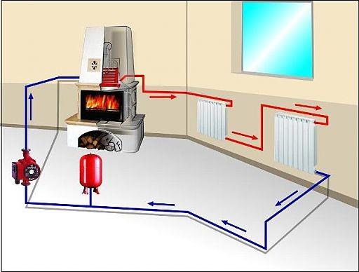 Схема устройства и монтажа отопления.