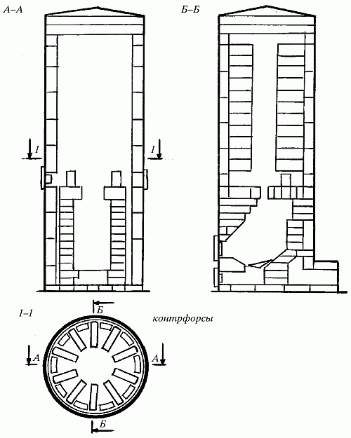 Схема устройства колпаковой