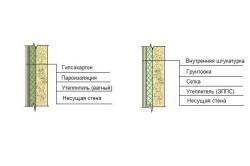 Схема устройства утеплённой стены