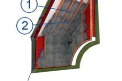 Схема утепление влажно клеевым методом