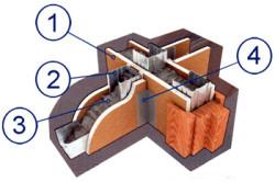 Схема утепление внутренних перегородок эковатой