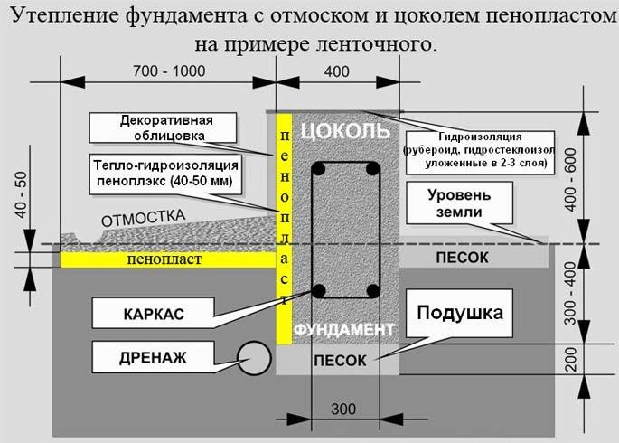 Схема утепления стен изнутри фото 436