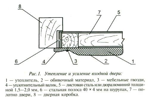 Схема утепления металлической