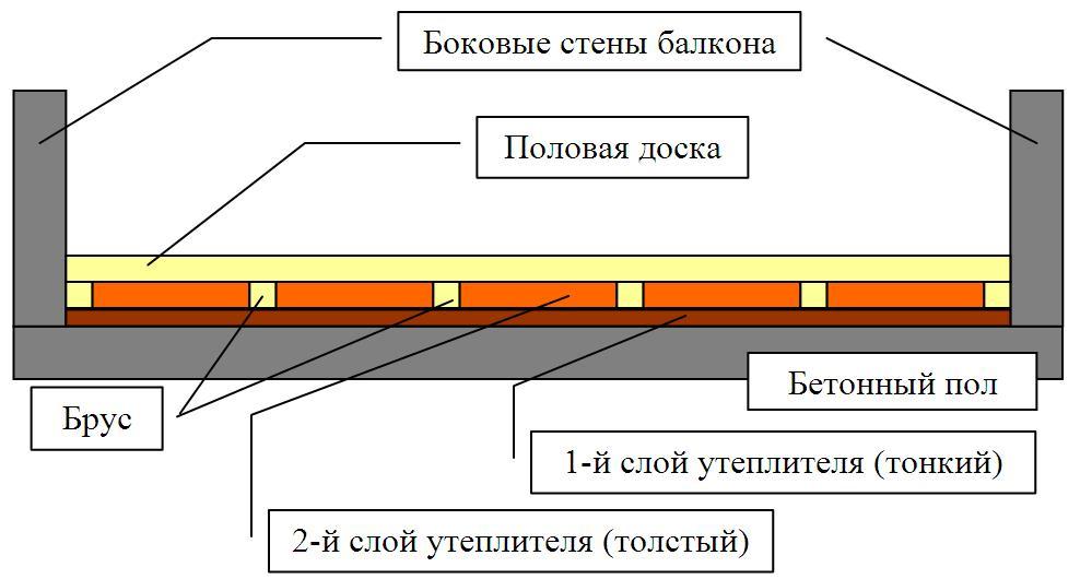 Расчет толщины пенопласта: основные принципы.