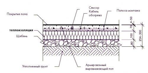 Фундамента касторама гидроизоляция