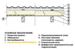 Схема утепления потолка пенопластом