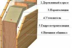 Схема утепления стен бани - вариант 3