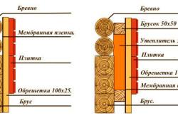 Схема утепления деревянных домов фото 114