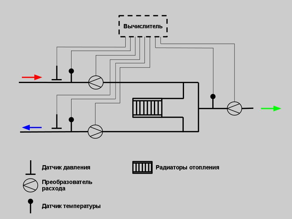 Схема узлов учета тепловой