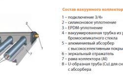 Схема вакуумного солнечного коллектора