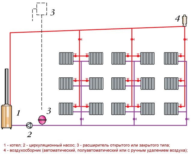 Схема вертикальной двухтрубной