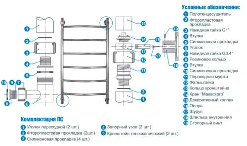 Схема водяного полотенцесушителя
