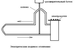 Схема водяной системы отопления