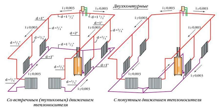 Схемы двухтрубных систем
