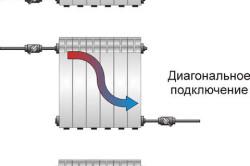 Схемы монтажа алюминиевых батарей