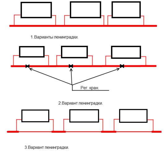 Схемы однотрубной системы
