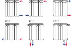 Схемы подключения биметаллического радиатора