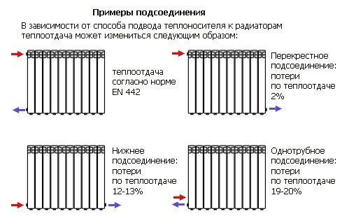 Схемы подсоединения батареи